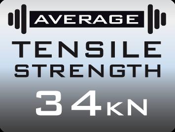 34-tensile-strength